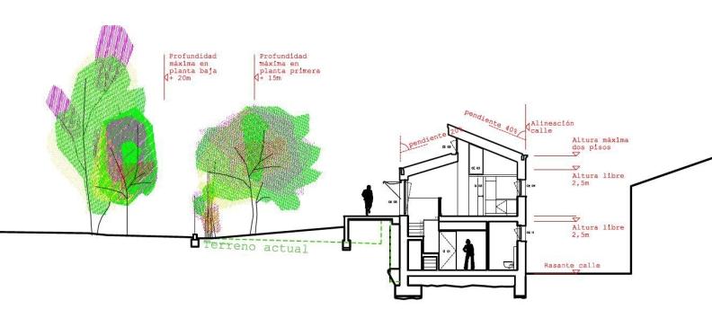 proyecto basico seccion just urbanistica