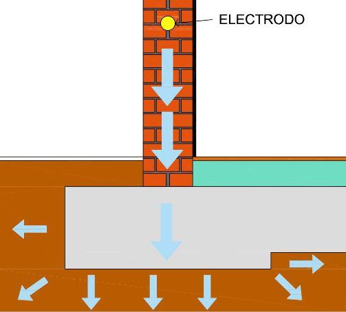 electro pequeña