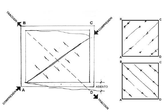 ite-arquitectes-fisuras-inclinadas