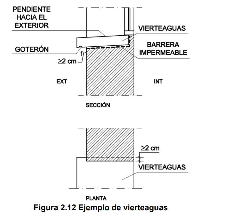 ite arquitectes - vierteaguas fachada cte.JPG