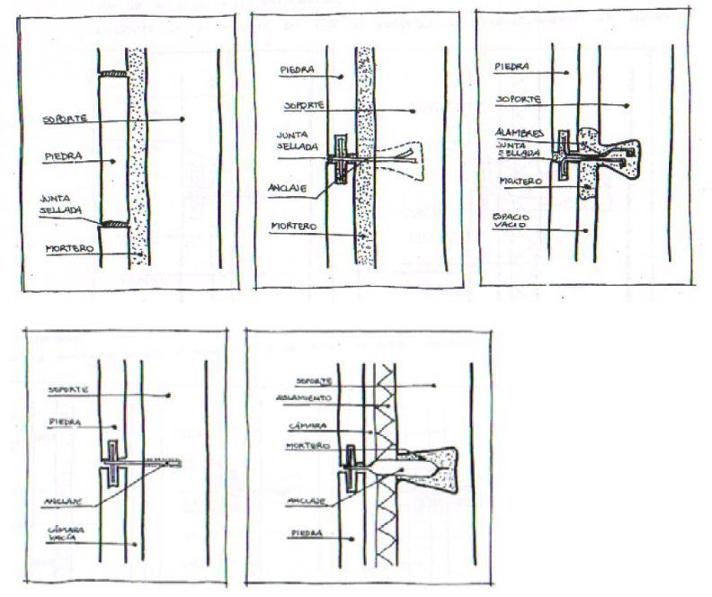 ite-arquitectes-reparacion-fachada-piedra
